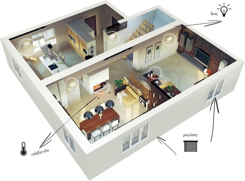 hogar domotica